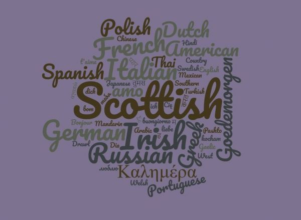 different languages word cloud